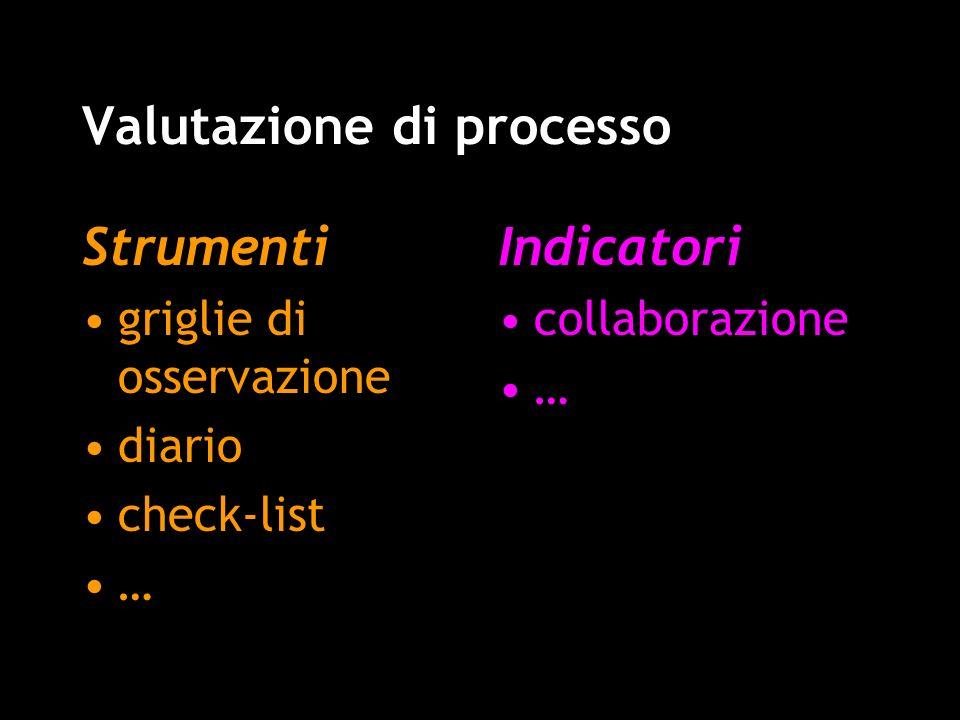 Valutazione di processo Strumenti griglie di osservazione diario check-list … Indicatori collaborazione …