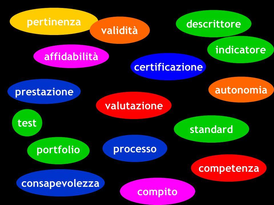 certificazione valutazione compito test prestazione pertinenza validità indicatore descrittore standard portfolio consapevolezza autonomia competenza