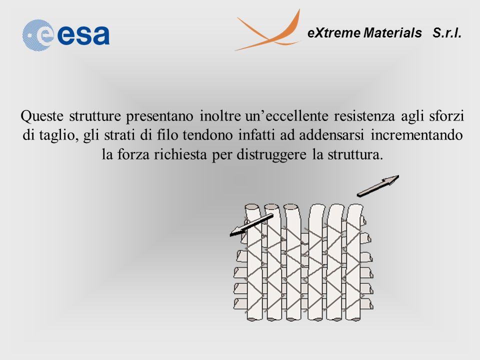 eXtreme Materials S.r.l. Queste strutture presentano inoltre uneccellente resistenza agli sforzi di taglio, gli strati di filo tendono infatti ad adde