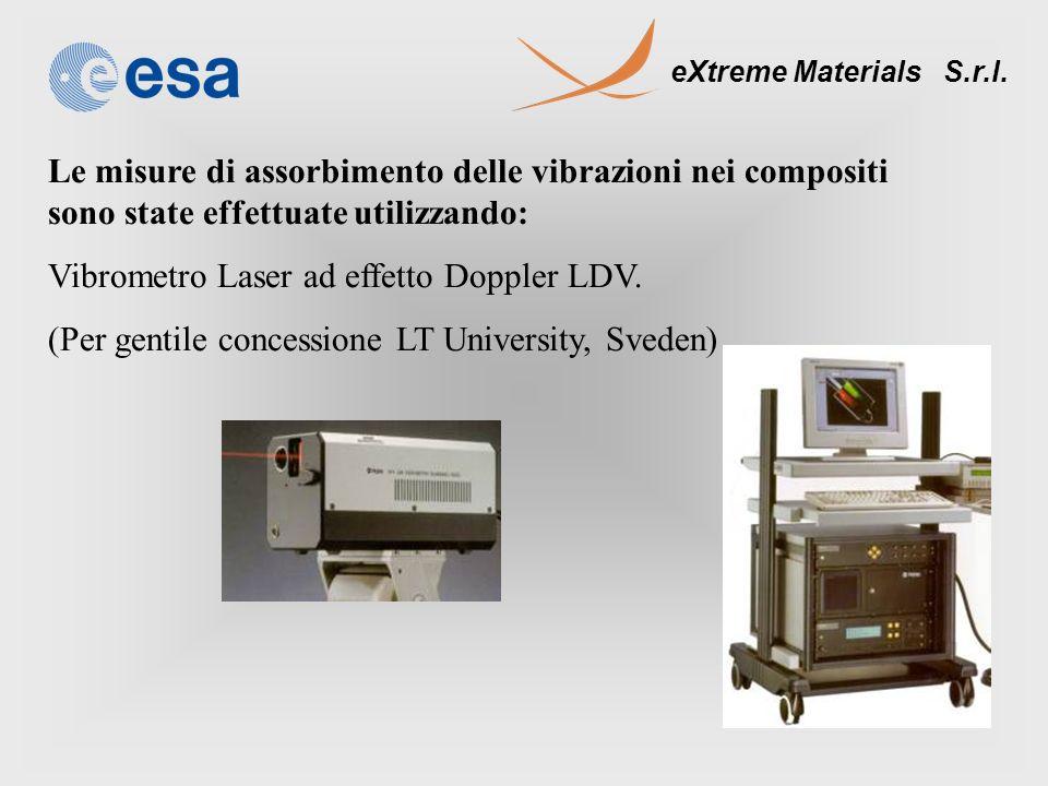 Le misure di assorbimento delle vibrazioni nei compositi sono state effettuate utilizzando: Vibrometro Laser ad effetto Doppler LDV. (Per gentile conc