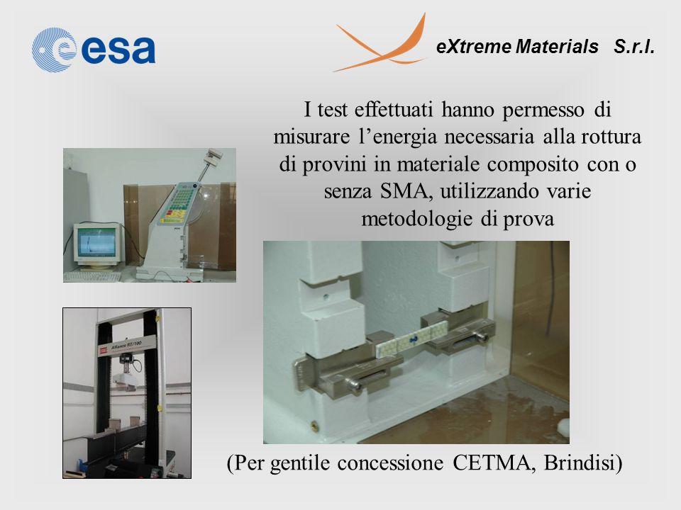 I test effettuati hanno permesso di misurare lenergia necessaria alla rottura di provini in materiale composito con o senza SMA, utilizzando varie met