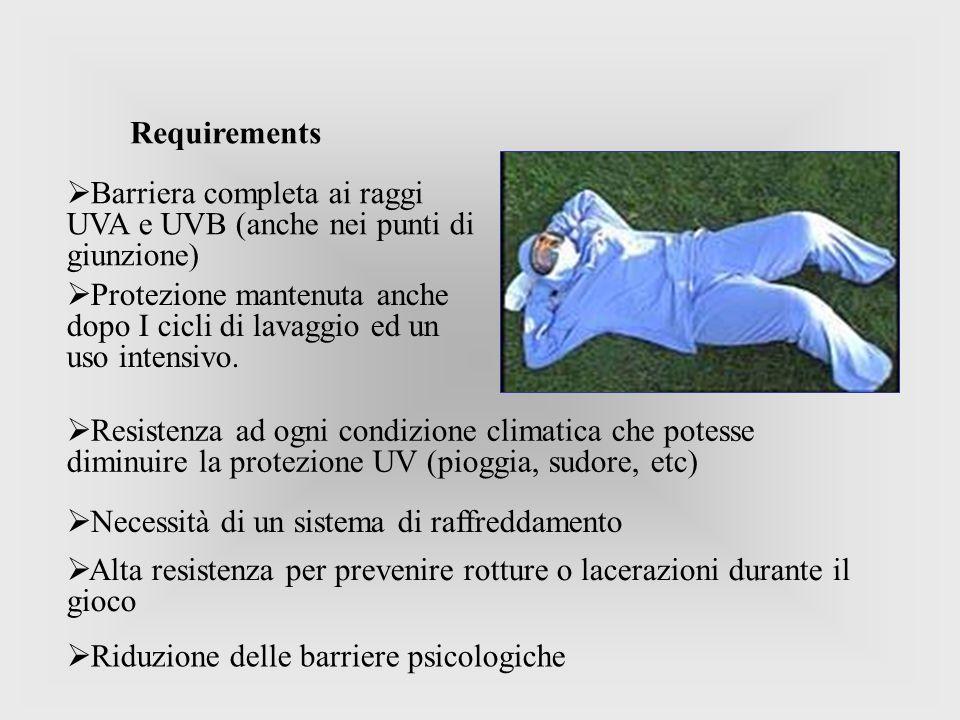 Requirements Barriera completa ai raggi UVA e UVB (anche nei punti di giunzione) Resistenza ad ogni condizione climatica che potesse diminuire la prot