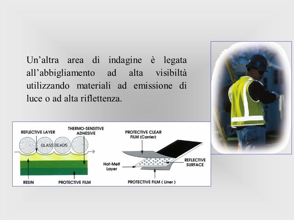 Unaltra area di indagine è legata allabbigliamento ad alta visibiltà utilizzando materiali ad emissione di luce o ad alta riflettenza.