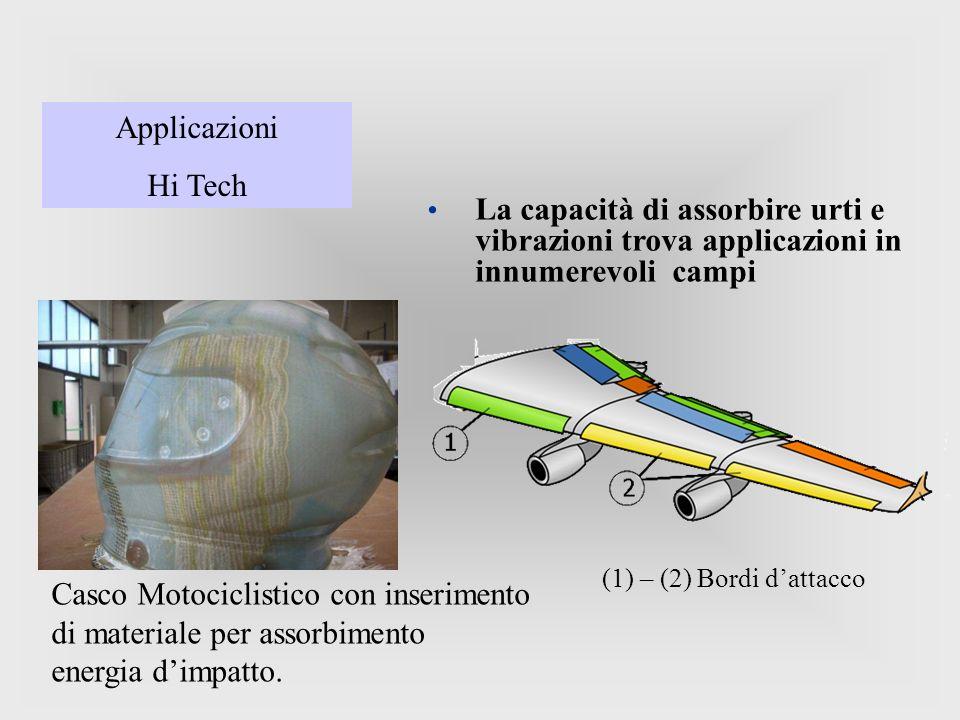 (1) – (2) Bordi dattacco Applicazioni Hi Tech La capacità di assorbire urti e vibrazioni trova applicazioni in innumerevoli campi Casco Motociclistico