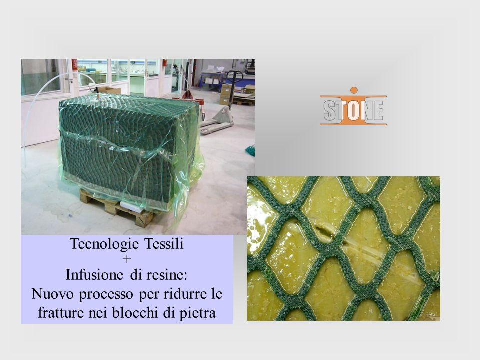 Tecnologie Tessili + Infusione di resine: Nuovo processo per ridurre le fratture nei blocchi di pietra