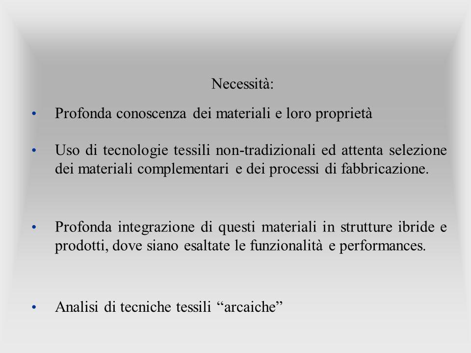 Profonda conoscenza dei materiali e loro proprietà Necessità: Profonda integrazione di questi materiali in strutture ibride e prodotti, dove siano esa