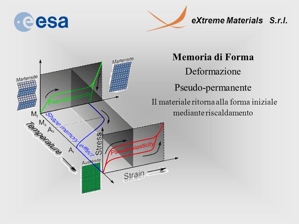 Memoria di Forma Deformazione Pseudo-permanente Il materiale ritorna alla forma iniziale mediante riscaldamento