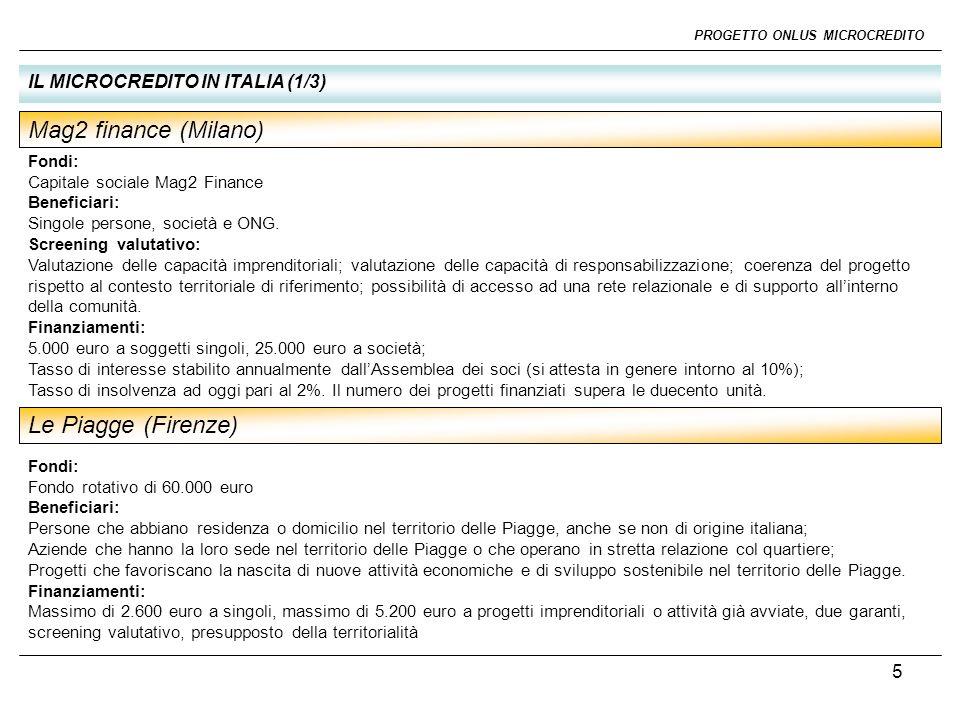 6 PROGETTO ONLUS MICROCREDITO IL MICROCREDITO IN ITALIA (2/3) Fondi: Fondo rotativo di 200 milioni di lire (circa 100.000 euro), frutto della donazione del Gruppo Unicredito.