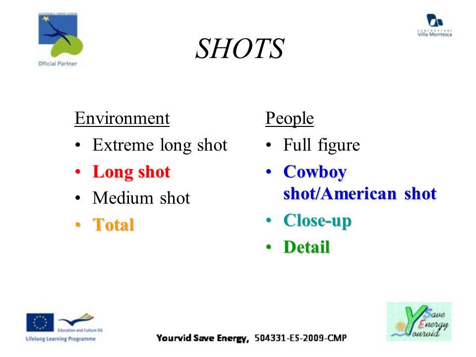 SHOTS Environment Extreme long shot Long shotLong shot Medium shot TotalTotal People Full figure Cowboy shot/American shotCowboy shot/American shot Cl
