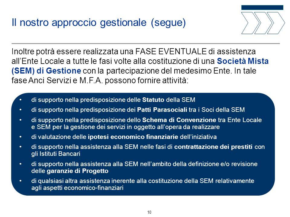 10 Il nostro approccio gestionale (segue) di supporto nella predisposizione delle Statuto della SEM di supporto nella predisposizione dei Patti Paraso