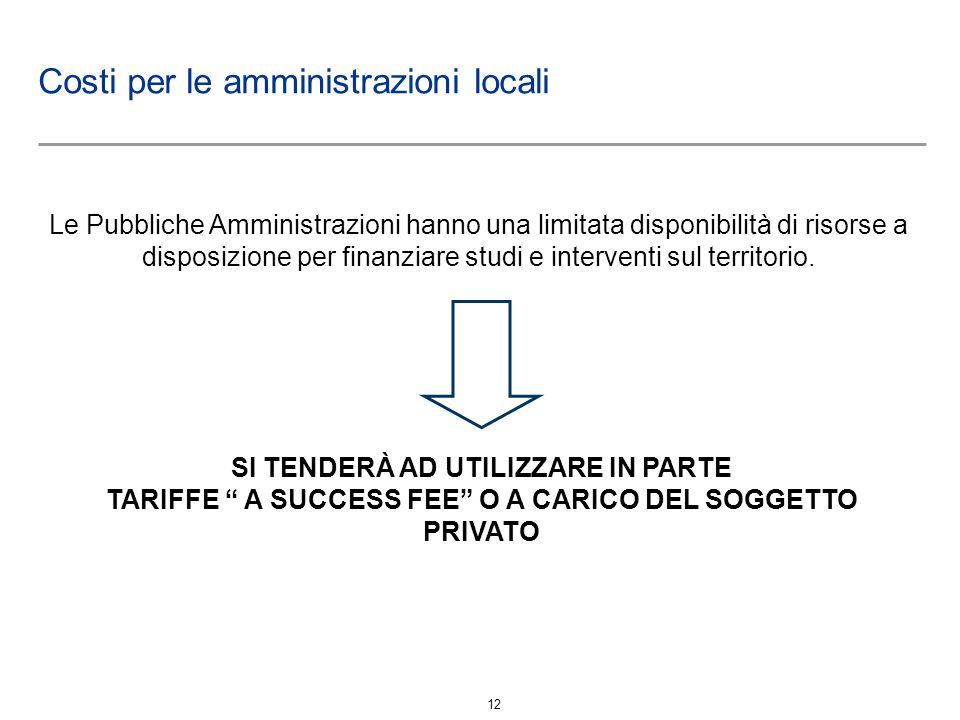 12 Costi per le amministrazioni locali Le Pubbliche Amministrazioni hanno una limitata disponibilità di risorse a disposizione per finanziare studi e