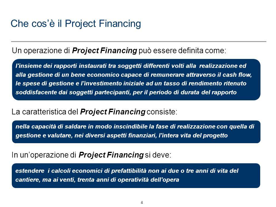 4 Che cosè il Project Financing Un operazione di Project Financing può essere definita come: l'insieme dei rapporti instaurati tra soggetti differenti