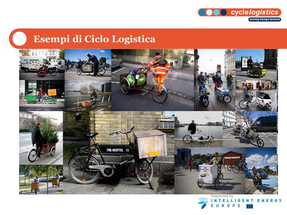 Sintesi del progetto Cyclelogistics mira a ridurre il consumo energetico nel settore dei trasporti promuovendo luso della bicicletta al posto dei veicoli a motore per la movimentazione delle merci.