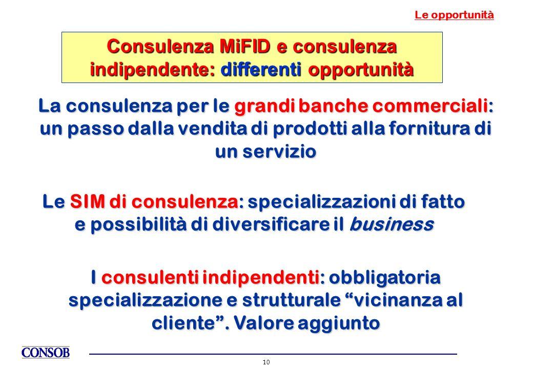 10 Le opportunità Consulenza MiFID e consulenza indipendente: differenti opportunità Le SIM di consulenza: specializzazioni di fatto e possibilità di