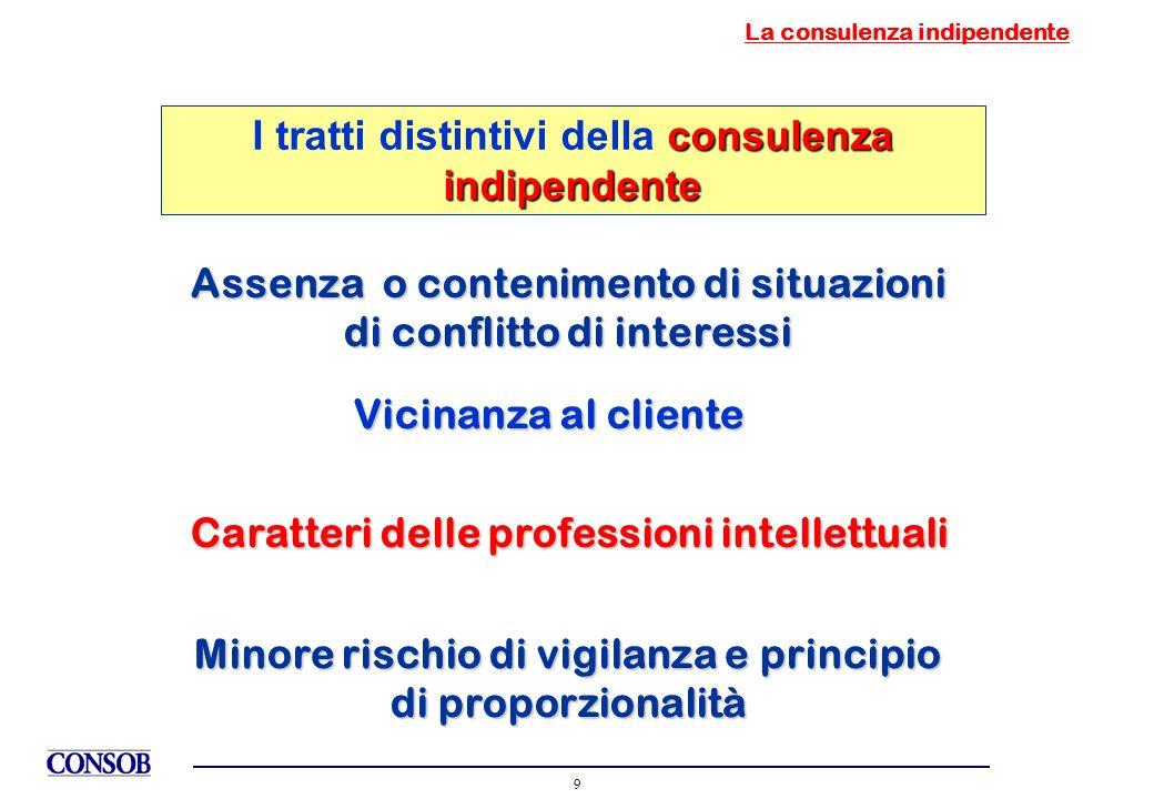 9 La consulenza indipendente consulenza indipendente I tratti distintivi della consulenza indipendente Caratteri delle professioni intellettuali Assen