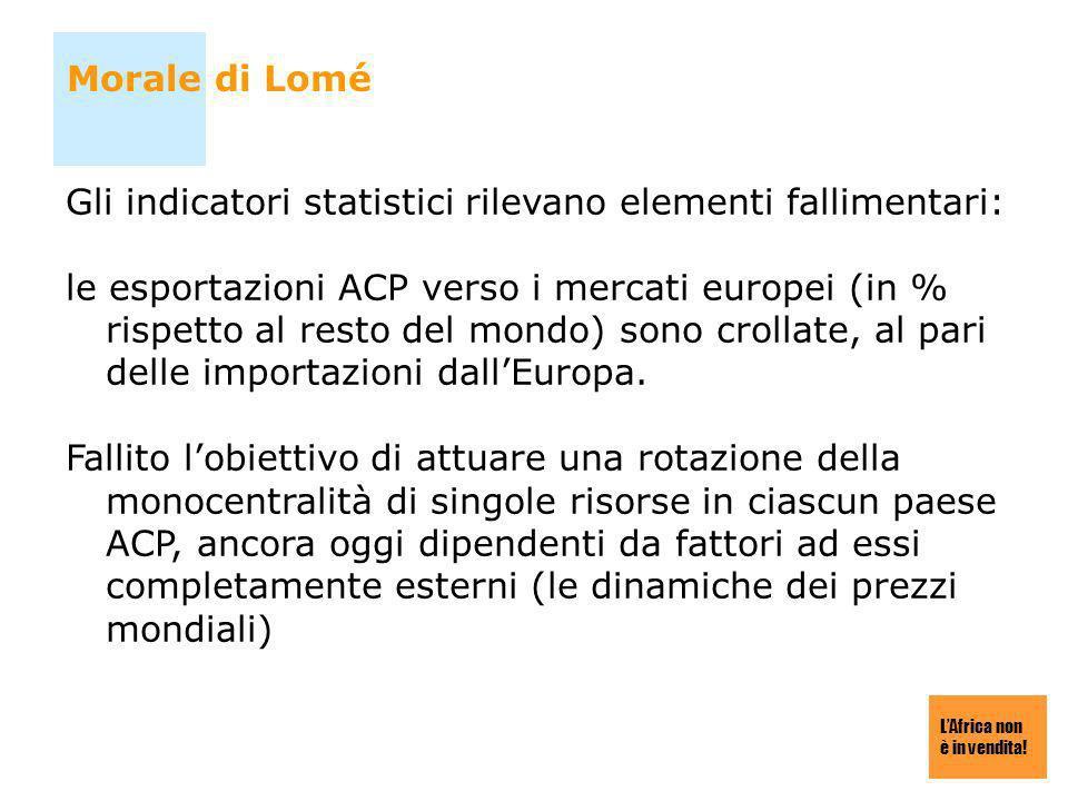 LAfrica non è in vendita! Morale di Lomé Gli indicatori statistici rilevano elementi fallimentari: le esportazioni ACP verso i mercati europei (in % r