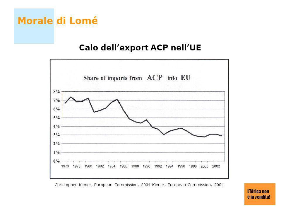 LAfrica non è in vendita! Christopher Kiener, European Commission, 2004 Kiener, European Commission, 2004 Calo dellexport ACP nellUE Morale di Lomé