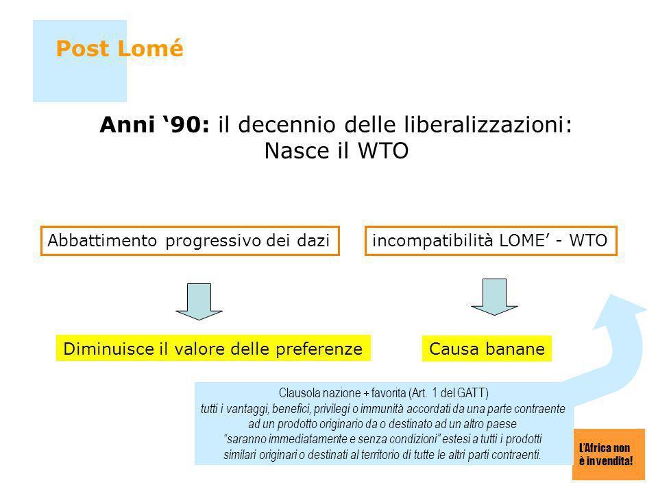 LAfrica non è in vendita! Post Lomé Anni 90: il decennio delle liberalizzazioni: Nasce il WTO Abbattimento progressivo dei dazi Diminuisce il valore d