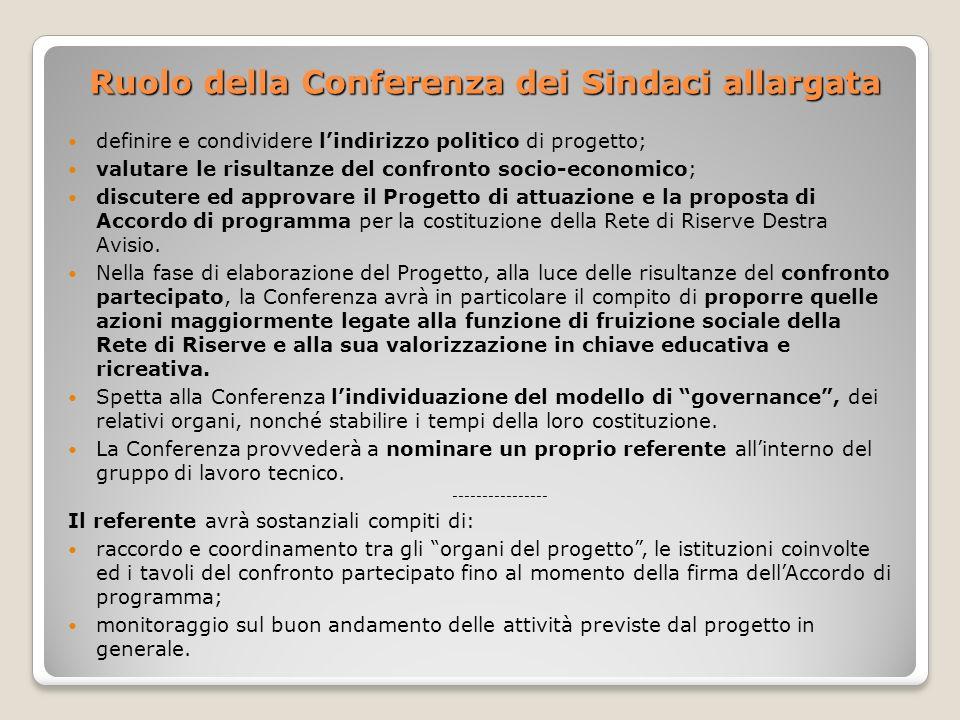 Ruolo della Conferenza dei Sindaci allargata definire e condividere lindirizzo politico di progetto; valutare le risultanze del confronto socio-econom