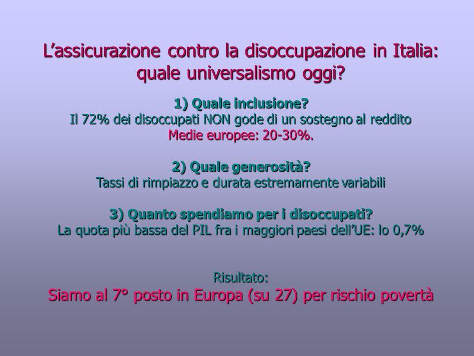 1) Quale inclusione? Il 72% dei disoccupati NON gode di un sostegno al reddito Medie europee: 20-30%. 2) Quale generosità? Tassi di rimpiazzo e durata