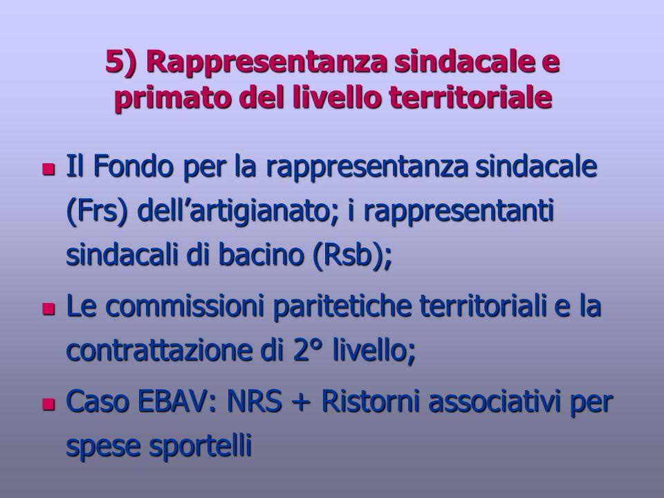 5) Rappresentanza sindacale e primato del livello territoriale Il Fondo per la rappresentanza sindacale (Frs) dellartigianato; i rappresentanti sindac