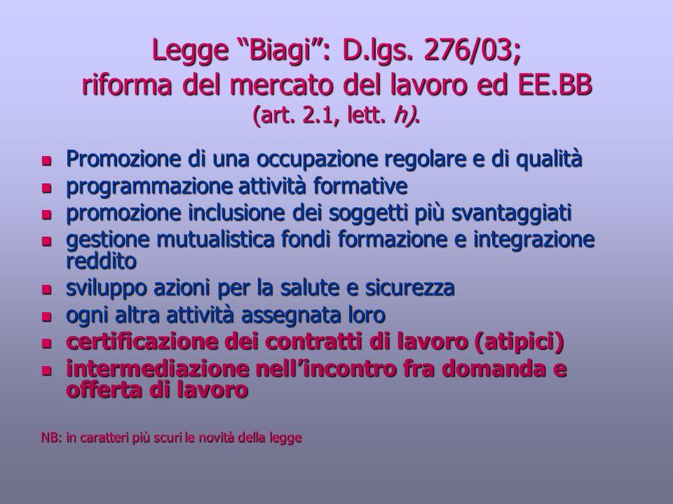 Legge Biagi: D.lgs. 276/03; riforma del mercato del lavoro ed EE.BB (art. 2.1, lett. h). Promozione di una occupazione regolare e di qualità Promozion