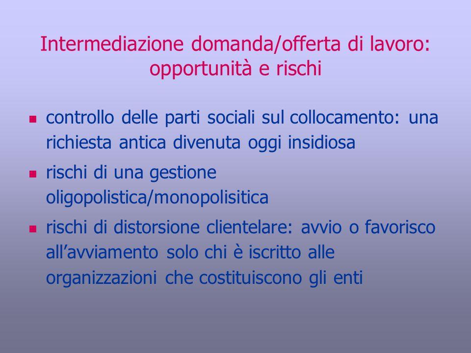 Intermediazione domanda/offerta di lavoro: opportunità e rischi controllo delle parti sociali sul collocamento: una richiesta antica divenuta oggi ins