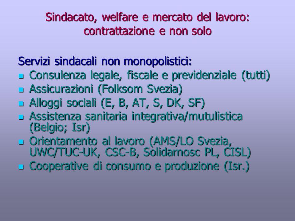 Sindacato, welfare e mercato del lavoro: contrattazione e non solo Servizi sindacali non monopolistici: Consulenza legale, fiscale e previdenziale (tu