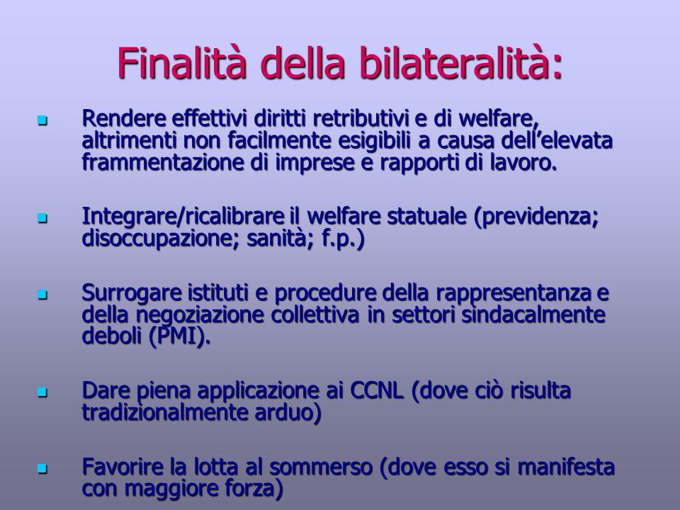 Finalità della bilateralità: Rendere effettivi diritti retributivi e di welfare, altrimenti non facilmente esigibili a causa dellelevata frammentazion