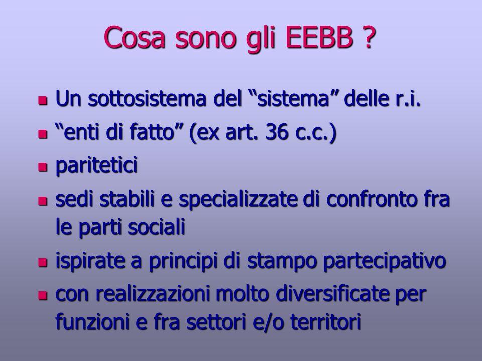 Cosa sono gli EEBB ? Un sottosistema del sistema delle r.i. Un sottosistema del sistema delle r.i. enti di fatto (ex art. 36 c.c.) enti di fatto (ex a