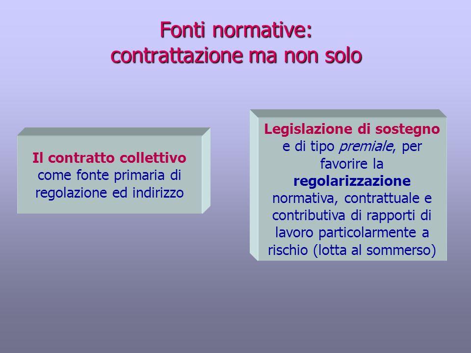Fonti normative: contrattazione ma non solo Il contratto collettivo come fonte primaria di regolazione ed indirizzo Legislazione di sostegno e di tipo