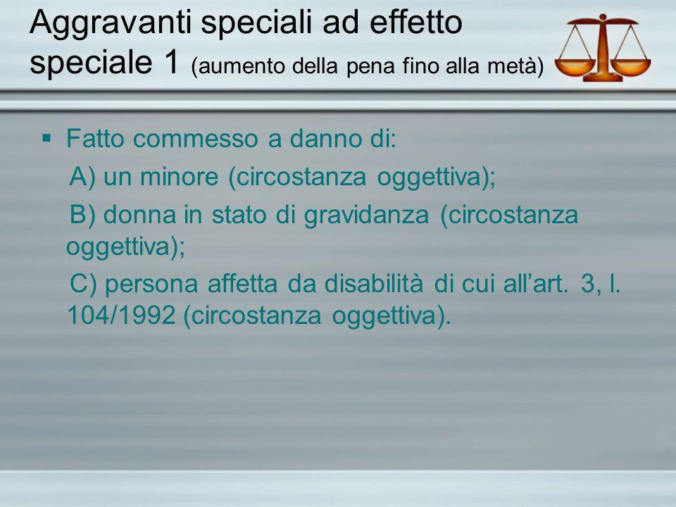 Aggravanti speciali ad effetto speciale 1 (aumento della pena fino alla metà) Fatto commesso a danno di: A) un minore (circostanza oggettiva); B) donn