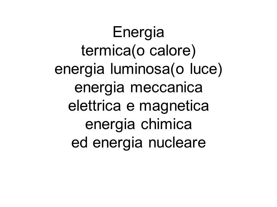 Energia termica Detto anche calore si percepisce come variazione di temperatura,la conduzione è quando il calore vi si trasmette attraverso dei materiali, La convenzione Conduzione irraggiamento