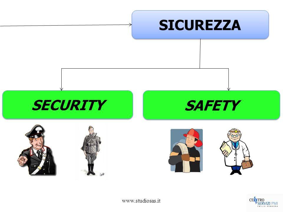 www.studiosas.it SICUREZZA SECURITY SAFETY