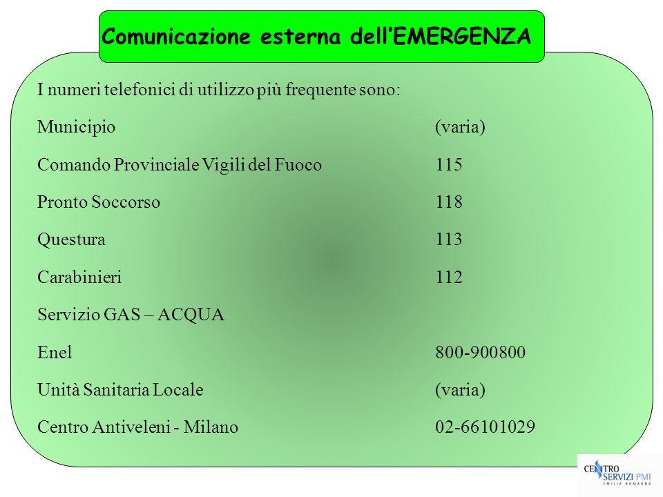 55 I numeri telefonici di utilizzo più frequente sono: Municipio (varia) Comando Provinciale Vigili del Fuoco115 Pronto Soccorso118 Questura113 Carabi