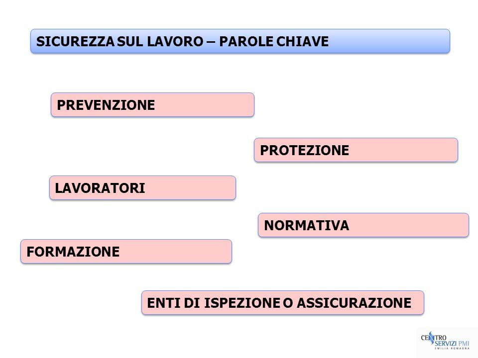 PREVENZIONE MACCHINE IMPIANTI ATTREZZATURE PROTEZIONE FORMAZIONE PROCEDURE USO DEI D.P.I.