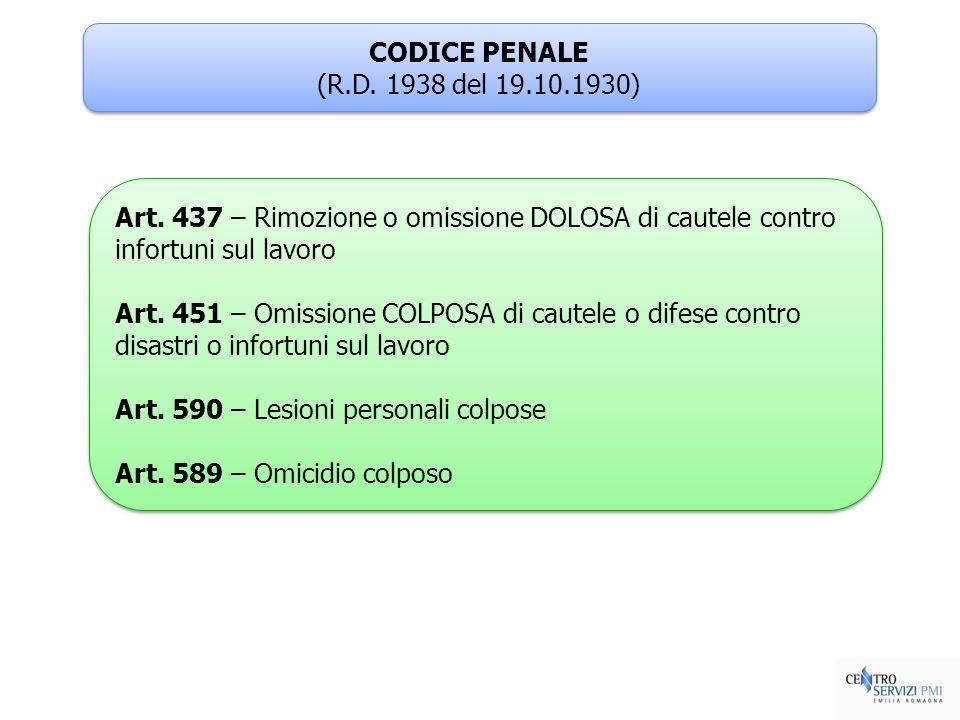 CODICE PENALE (R.D. 1938 del 19.10.1930) CODICE PENALE (R.D. 1938 del 19.10.1930) Art. 437 – Rimozione o omissione DOLOSA di cautele contro infortuni