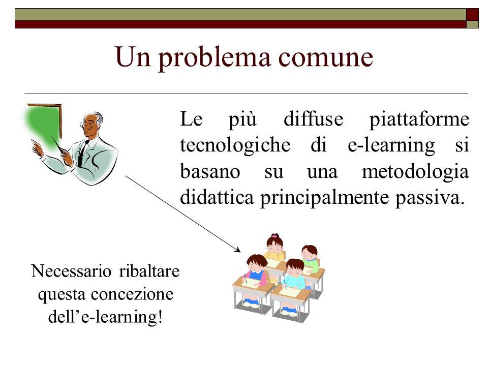 Un problema comune Le più diffuse piattaforme tecnologiche di e-learning si basano su una metodologia didattica principalmente passiva. Necessario rib