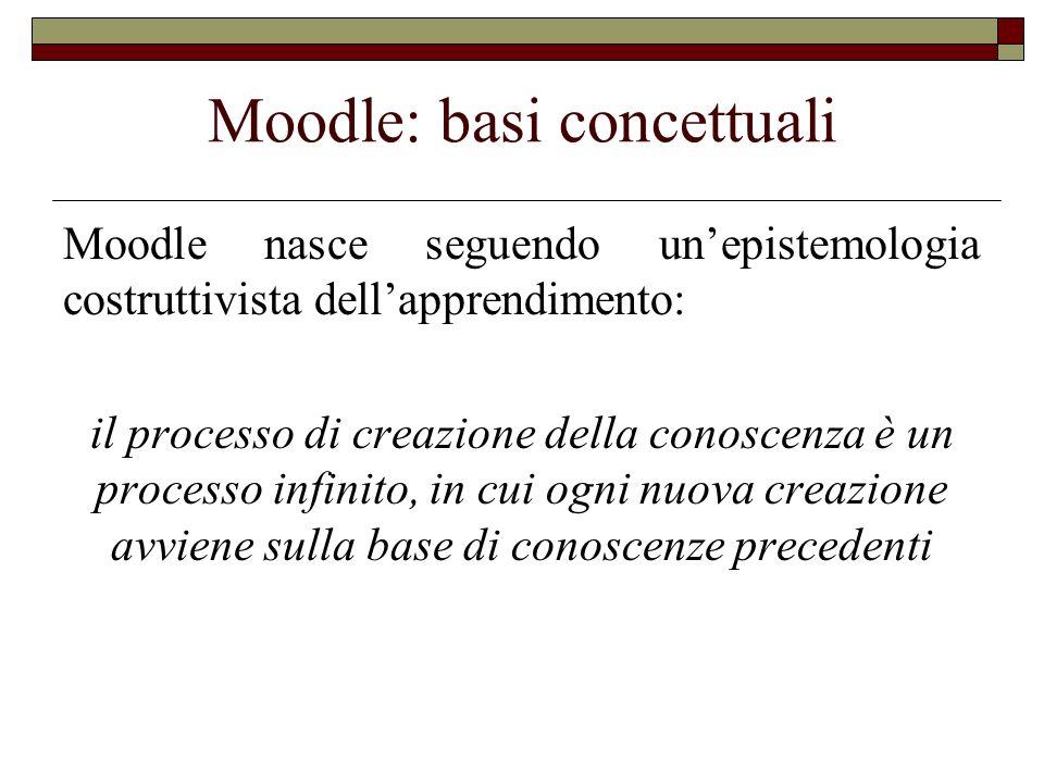 Moodle: basi concettuali Moodle nasce seguendo unepistemologia costruttivista dellapprendimento: il processo di creazione della conoscenza è un proces
