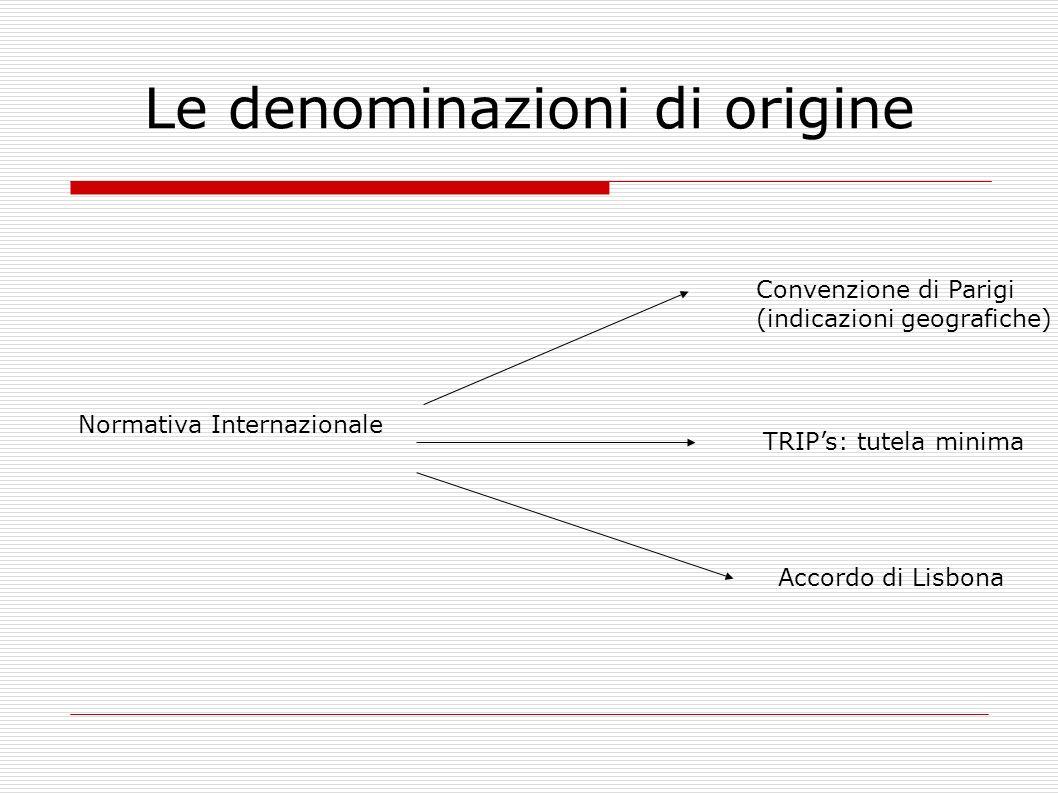 Le denominazioni di origine Normativa Internazionale Convenzione di Parigi (indicazioni geografiche) TRIPs: tutela minima Accordo di Lisbona