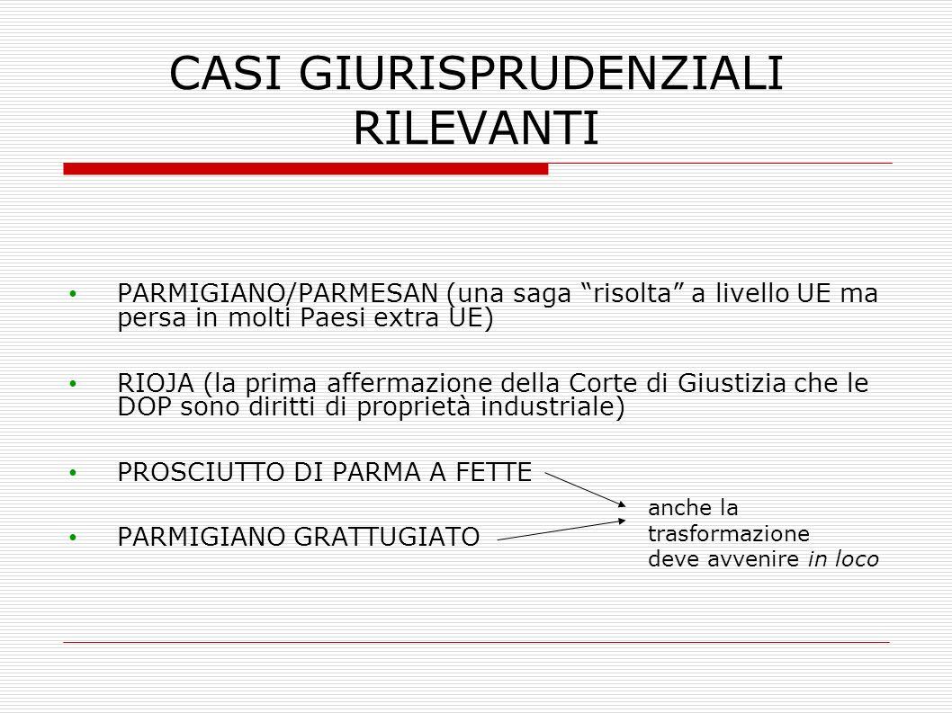 CASI GIURISPRUDENZIALI RILEVANTI PARMIGIANO/PARMESAN (una saga risolta a livello UE ma persa in molti Paesi extra UE) RIOJA (la prima affermazione del