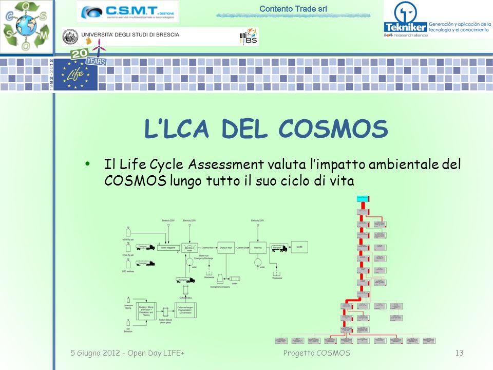Il Life Cycle Assessment valuta limpatto ambientale del COSMOS lungo tutto il suo ciclo di vita 5 Giugno 2012 - Open Day LIFE+13Progetto COSMOS LLCA D