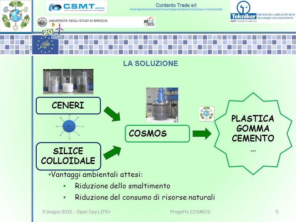 Vantaggi ambientali attesi: Riduzione dello smaltimento Riduzione del consumo di risorse naturali COSMOS PLASTICA GOMMA CEMENTO … CENERI SILICE COLLOI