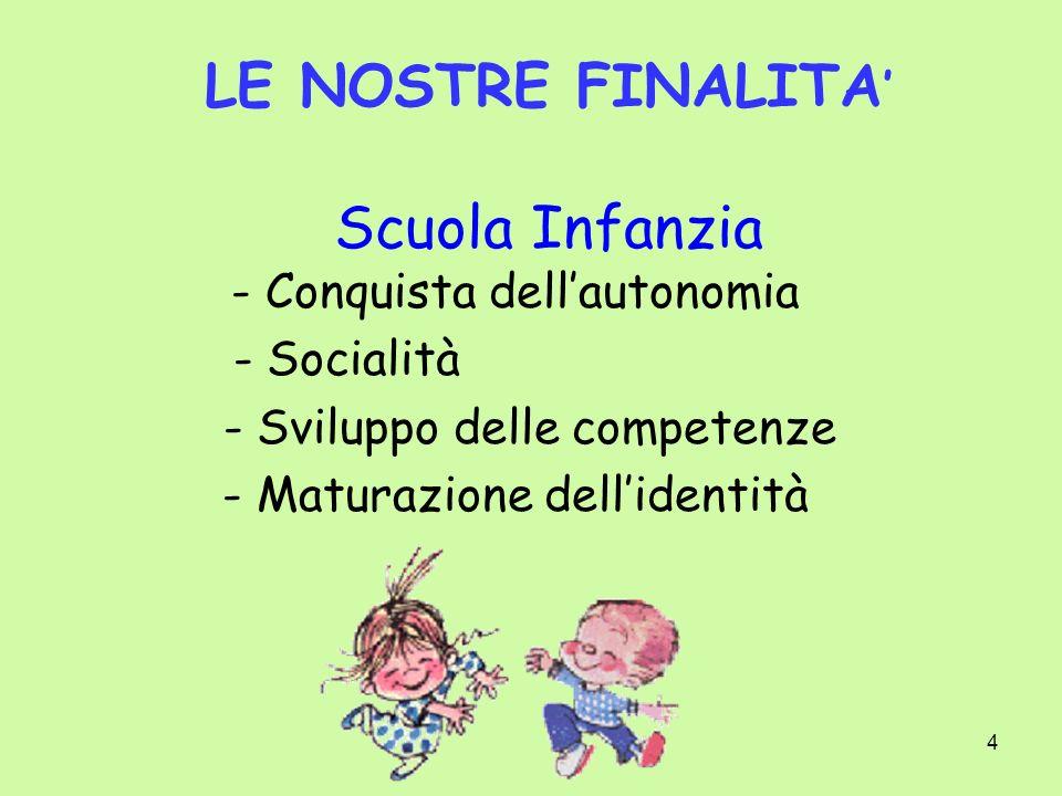 4 LE NOSTRE FINALITA Scuola Infanzia - Conquista dellautonomia - Socialità - Sviluppo delle competenze - Maturazione dellidentità