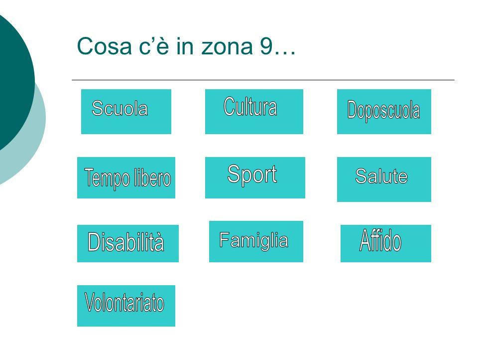 Giocompitiamo Il laboratorio si rivolge a bambini non italiani della scuola primarie di primo grado della zona 9.