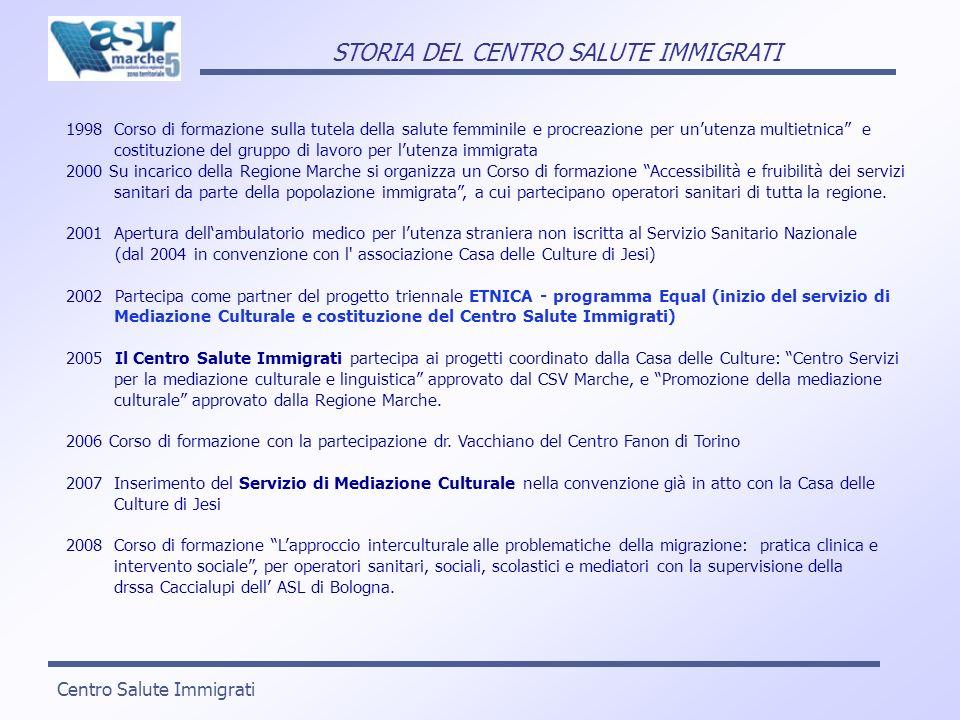 STORIA DEL CENTRO SALUTE IMMIGRATI Centro Salute Immigrati 1998Corso di formazione sulla tutela della salute femminile e procreazione per unutenza mul