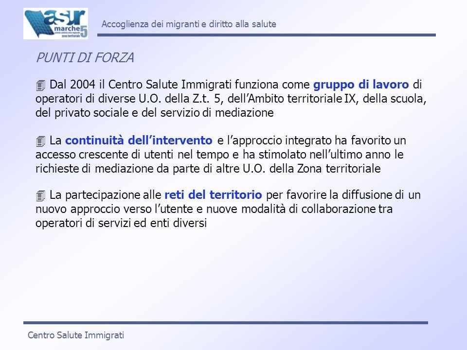 PUNTI DI FORZA Dal 2004 il Centro Salute Immigrati funziona come gruppo di lavoro di operatori di diverse U.O. della Z.t. 5, dellAmbito territoriale I