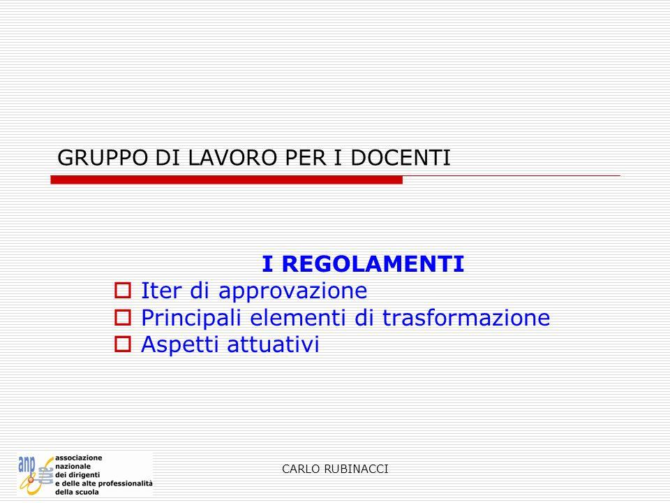 CARLO RUBINACCI GRUPPO DI LAVORO PER I DOCENTI I REGOLAMENTI Iter di approvazione Principali elementi di trasformazione Aspetti attuativi