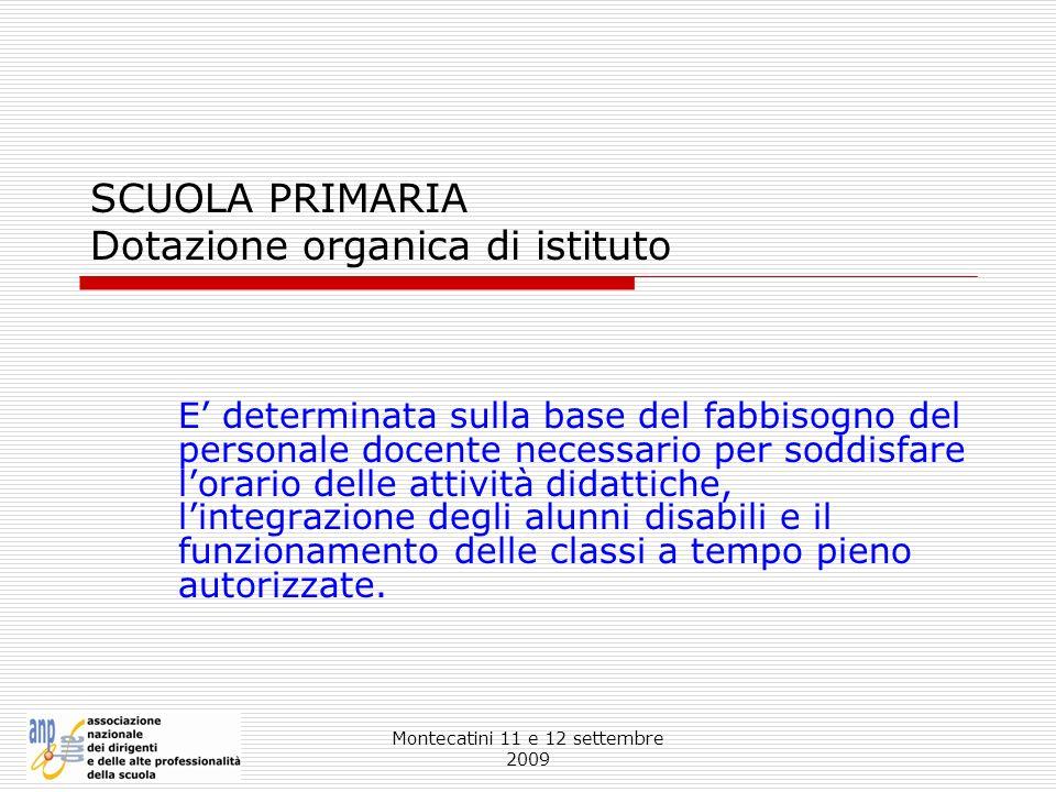Montecatini 11 e 12 settembre 2009 SCUOLA PRIMARIA Dotazione organica di istituto E determinata sulla base del fabbisogno del personale docente necess