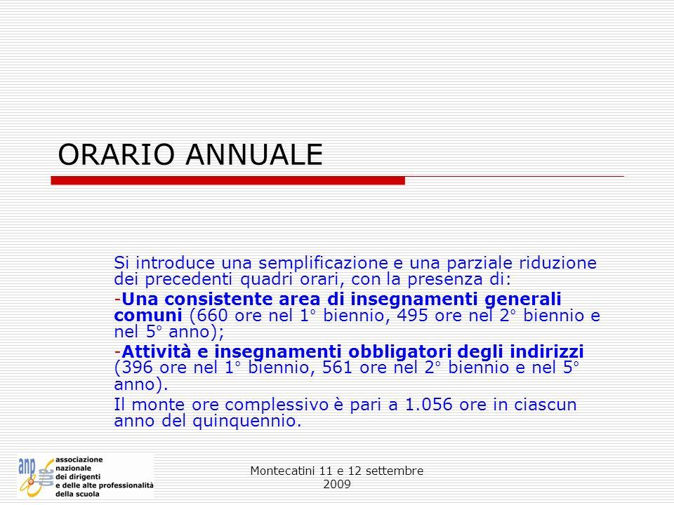 Montecatini 11 e 12 settembre 2009 ORARIO ANNUALE Si introduce una semplificazione e una parziale riduzione dei precedenti quadri orari, con la presen